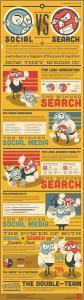 SocialvsSearch