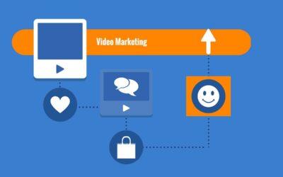 Reklama na Youtube – prečo nepodceňovať druhý najväčší vyhľadávač na svete?