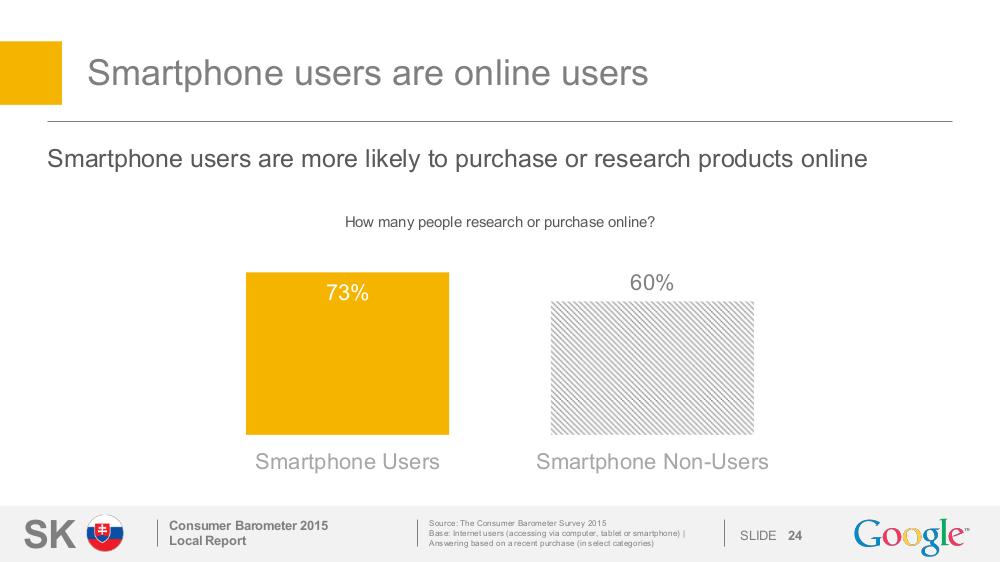 Používatelia smartfónov sú online používatelia