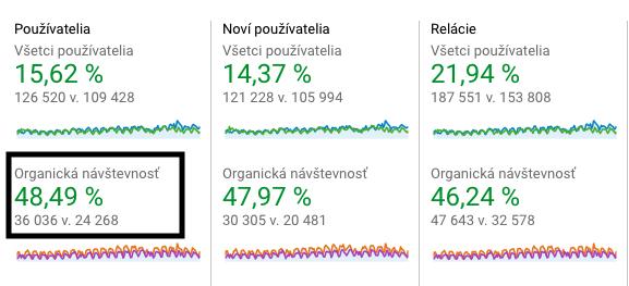 Snímka obrazovky 2018-12-18 o17.34.22